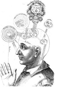 Robert Fludd's depiction of perception (1619).